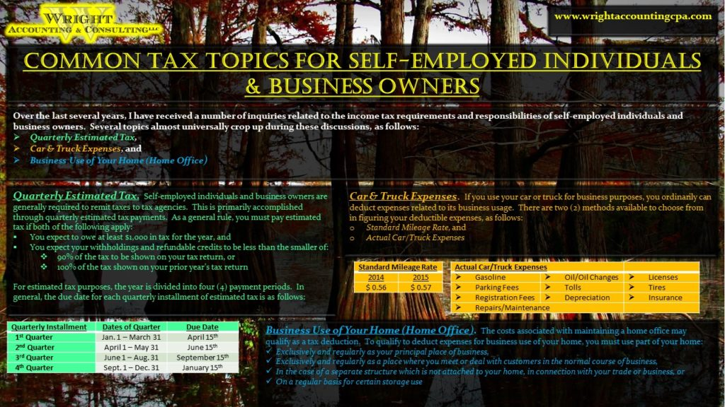 Common Tax Issues for Self Employed Individuals & Business Owners