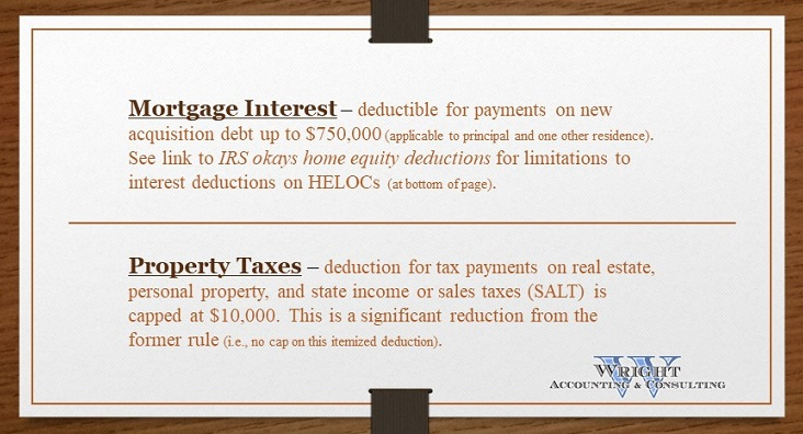 Mortgage Interest & Property Tax Deductions